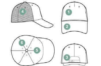 Схема бейсболки
